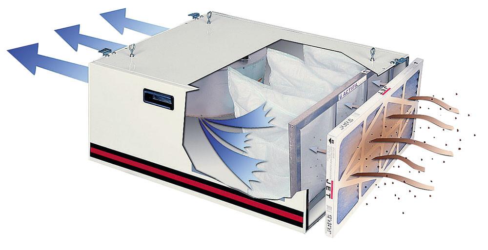 AFS-1000 B Система фильтрации воздуха фото 2